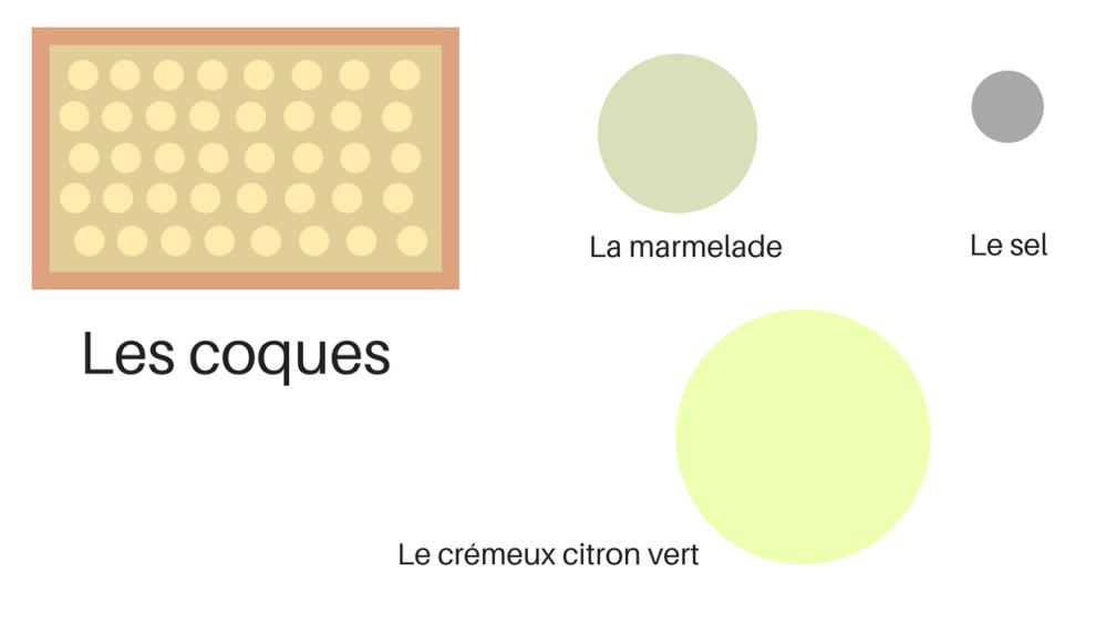 Gourmand et Curieux (2)