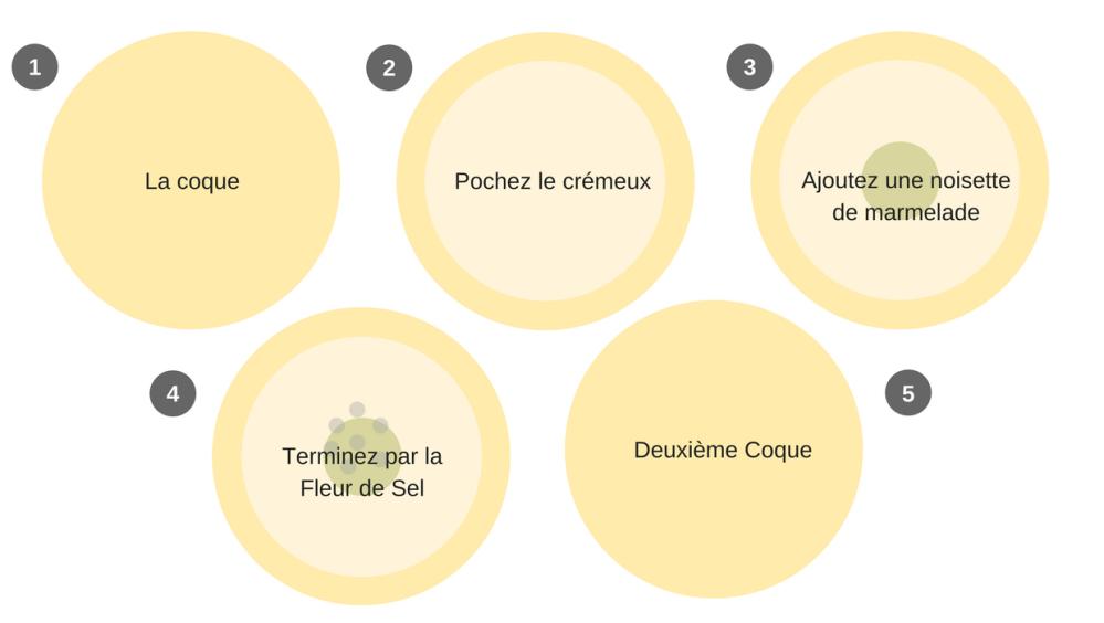 Gourmand et Curieux (3).png