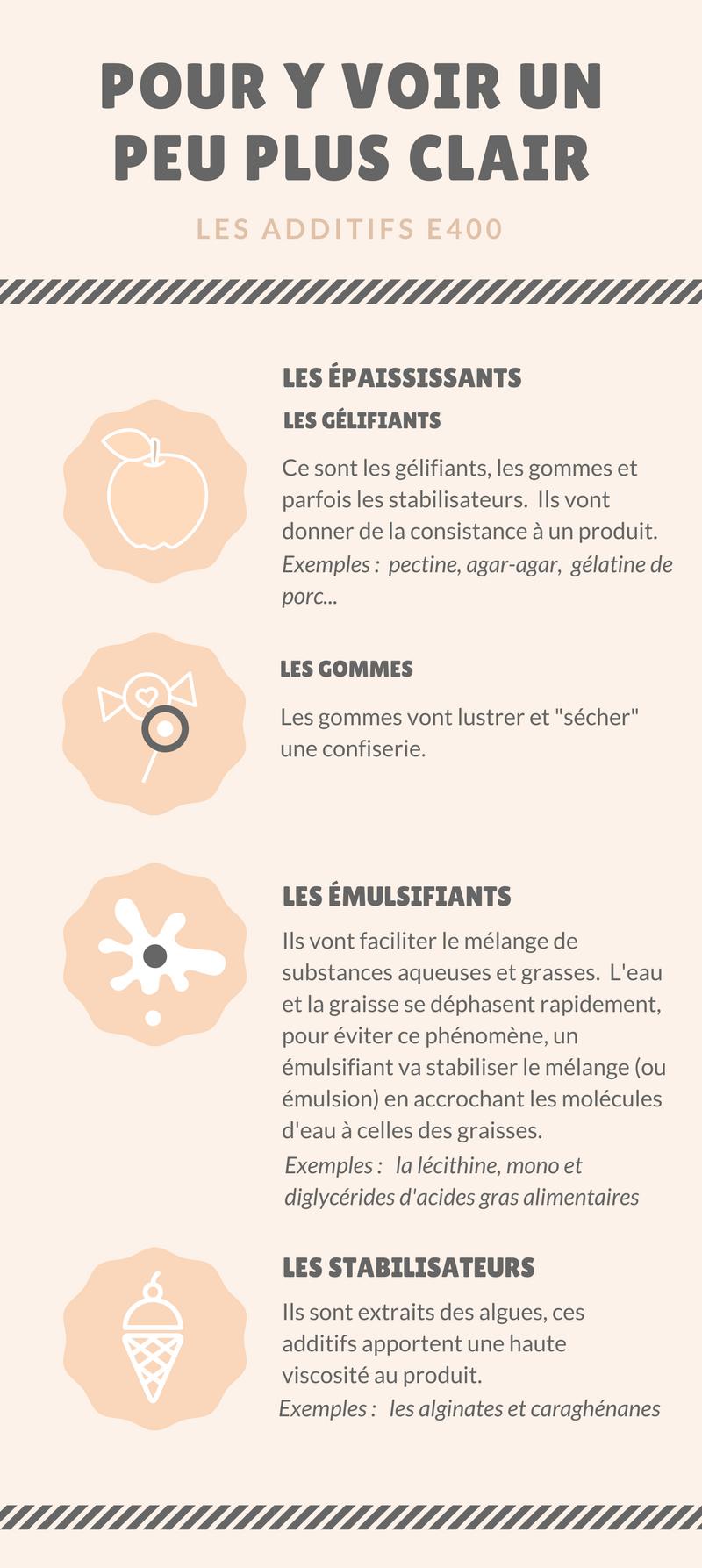 épaississants_c'est_quoi_gélifiants_emulsifiants_stabilisants_blog_gourmand_et_curieux