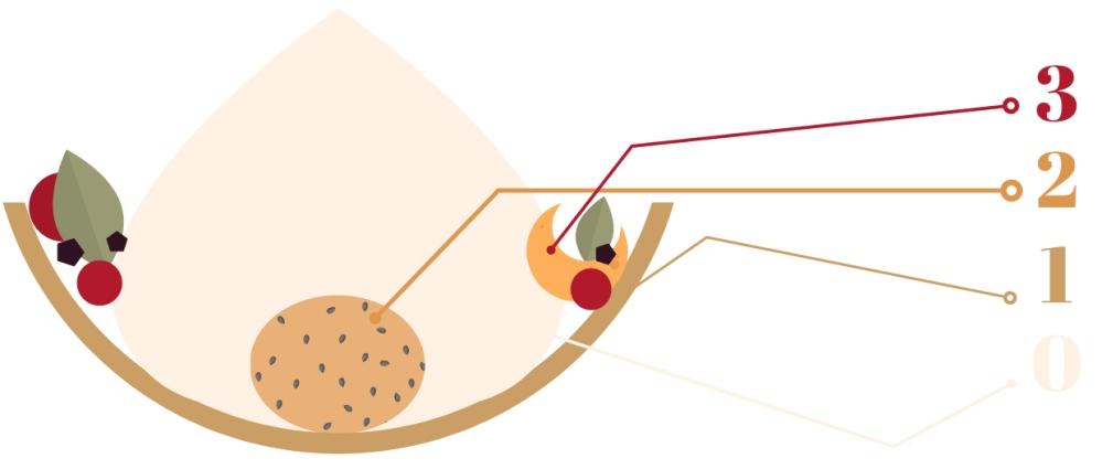 montage_tarte_au_melon_poivre_timut_recette_de_chef_patisserie.jpg