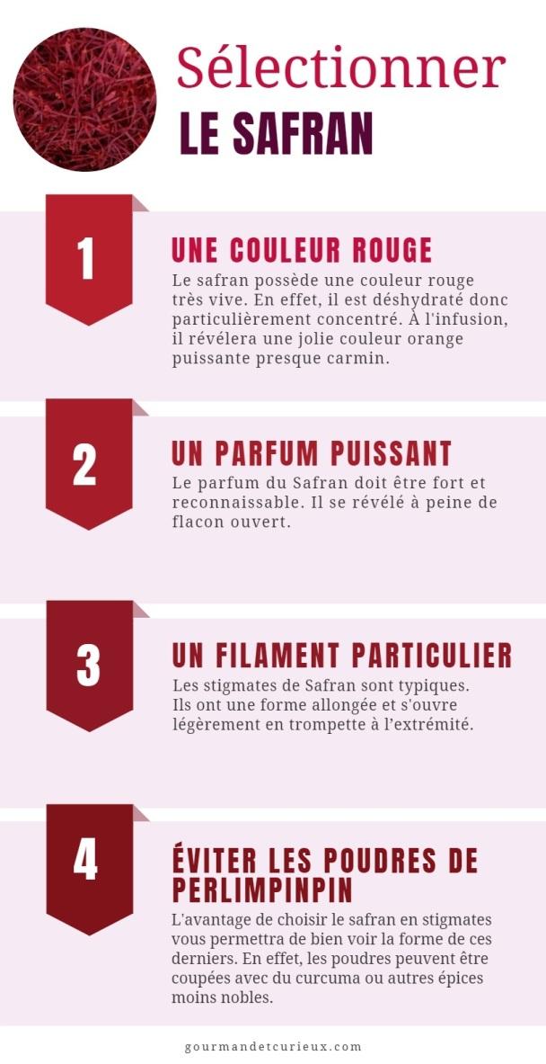 infographie et conseils pour bien choisir le safran
