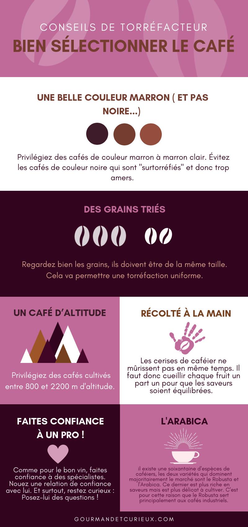 guide du Safran (1)