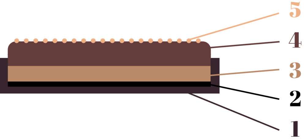 montage recette tarte au chocolat banane sésame sur le blog gourmand et curieux