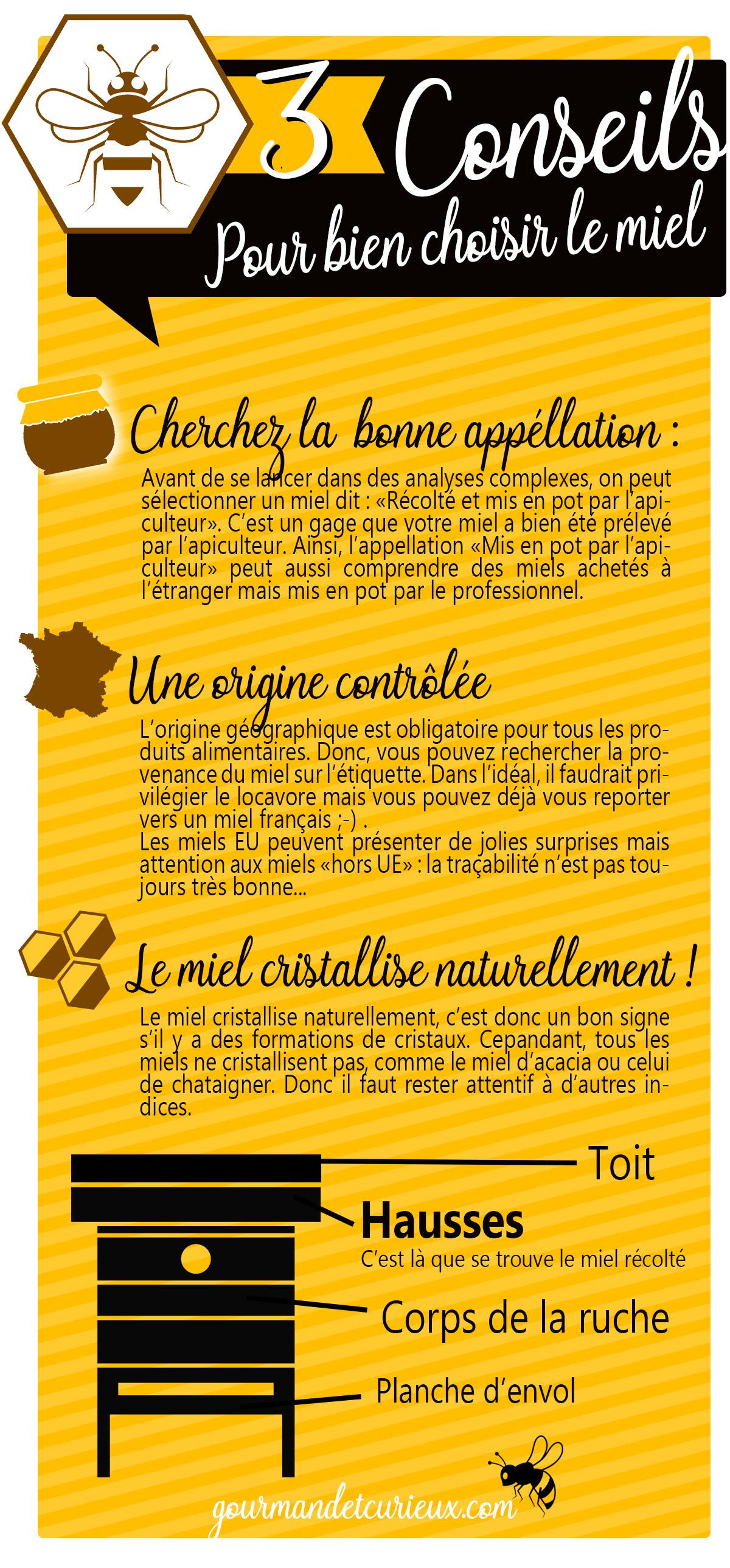 comment bien choisir le miel lovacore et sain bien manger en normandie 2019 infographie gourmandetcurieux.jpg